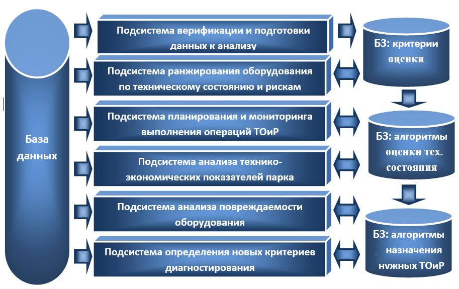 На сайт добавлена статья, написанная совместно с белорусскими коллегами